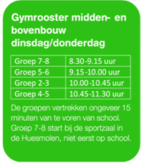Gymrooster